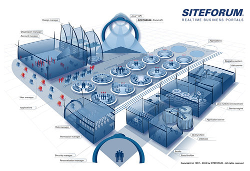 SITEFORUM City (Version 2)
